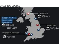 Tata Steel Job Losses