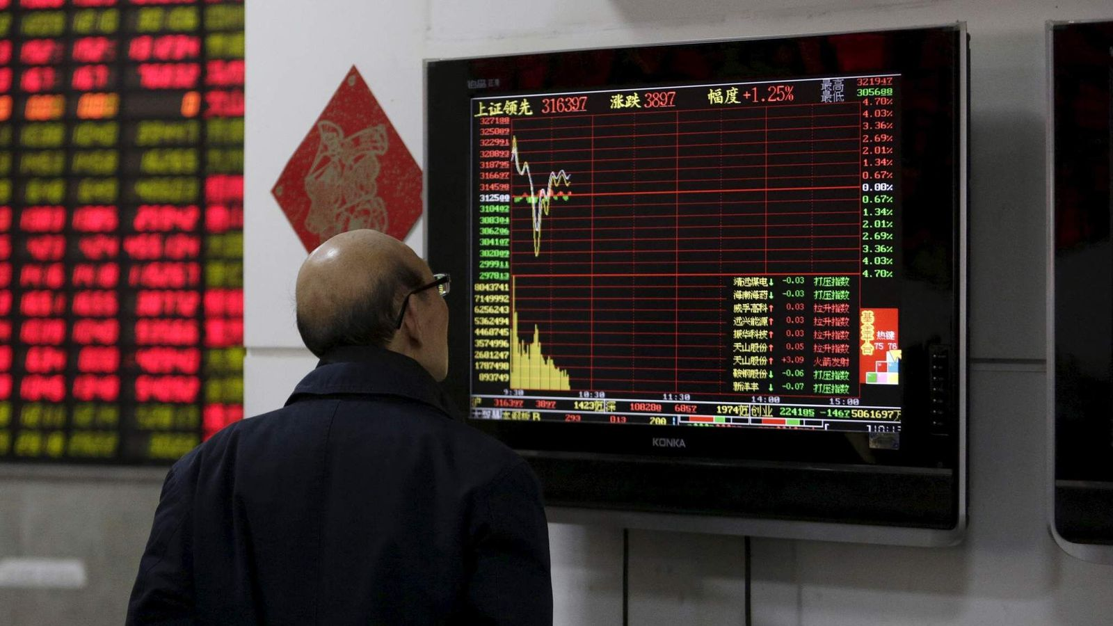 An investor looks at a screen showing stock information at a brokerage house in Shanghai