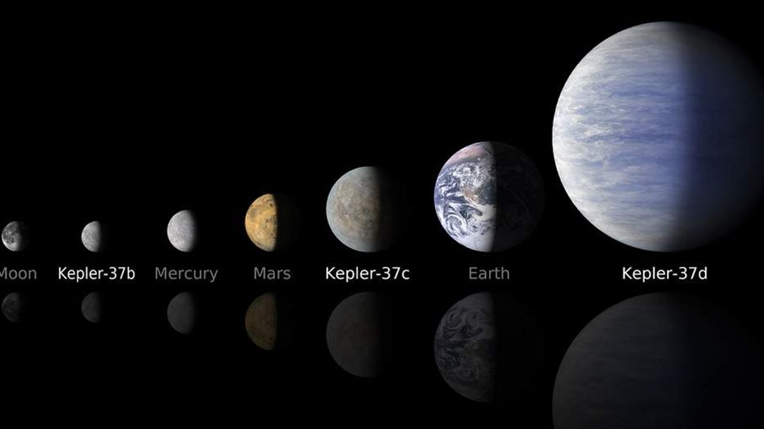 Scientists have discovered the smallest planet yet, outside the solar system