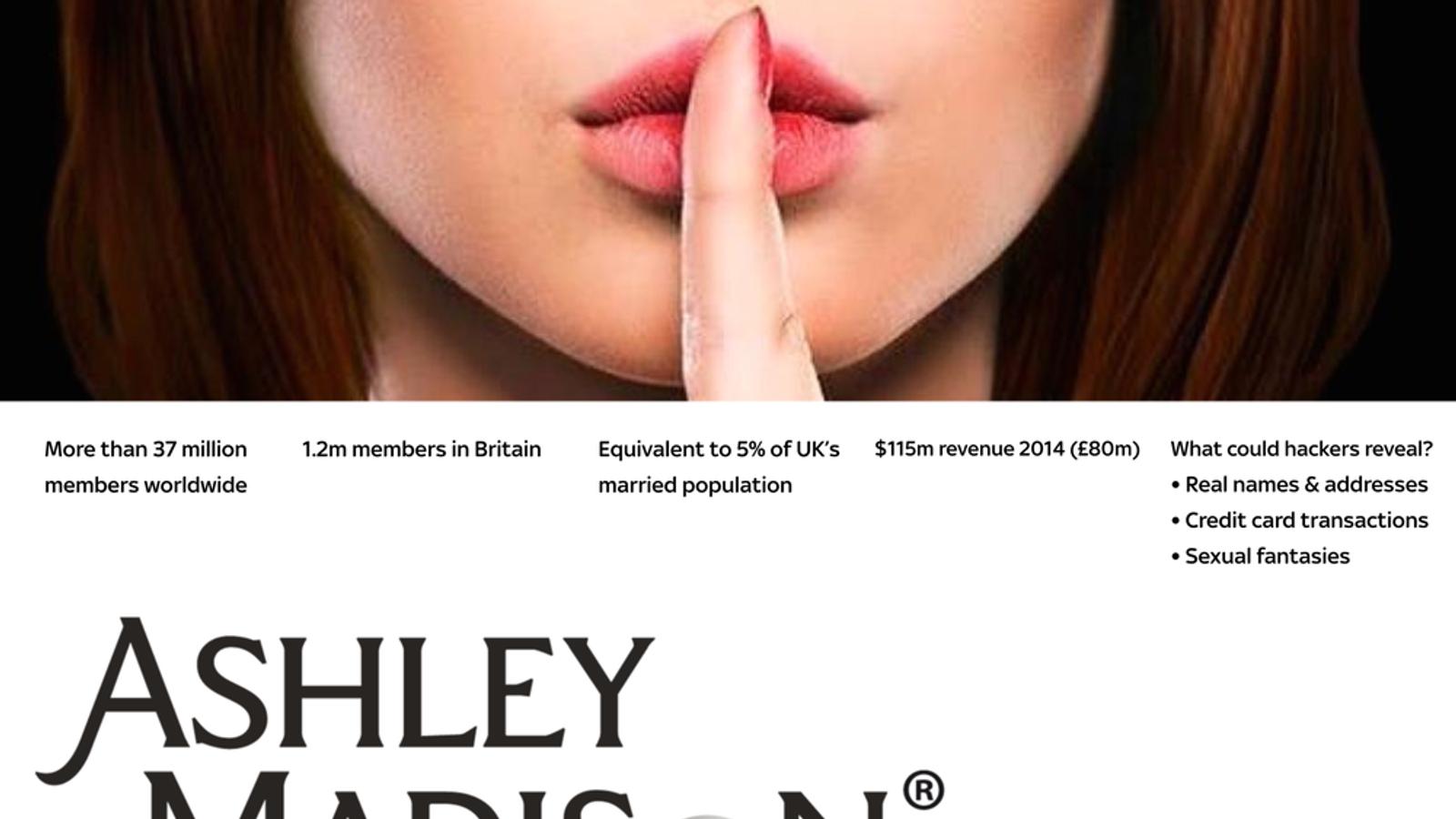 ashley madison username