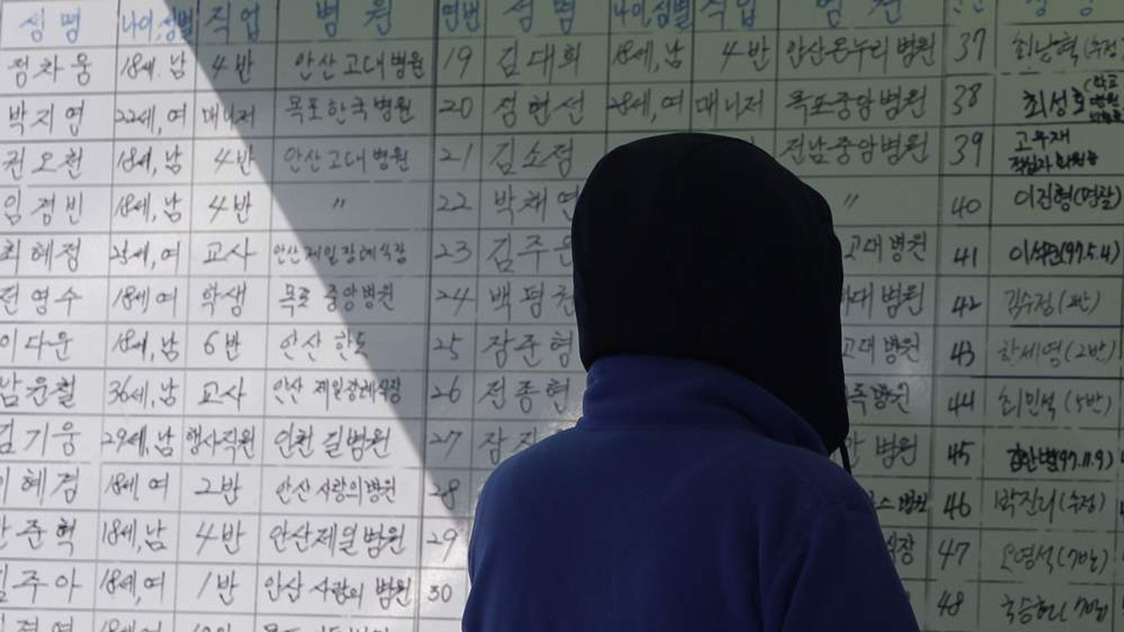 A relative checks lists of dead of the sunken ferry at Jindo port, South Korea.