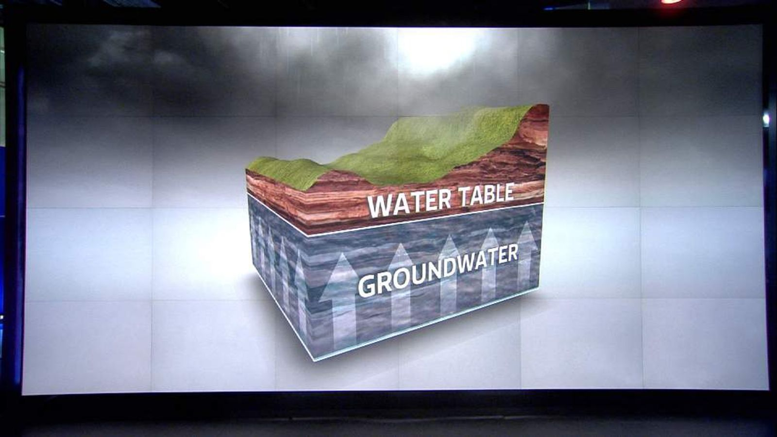 ground water graphic