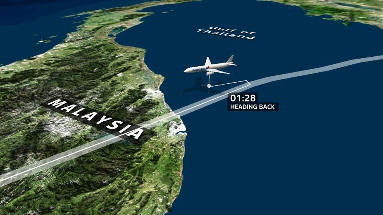 Malaysia Airlines plane route graphic