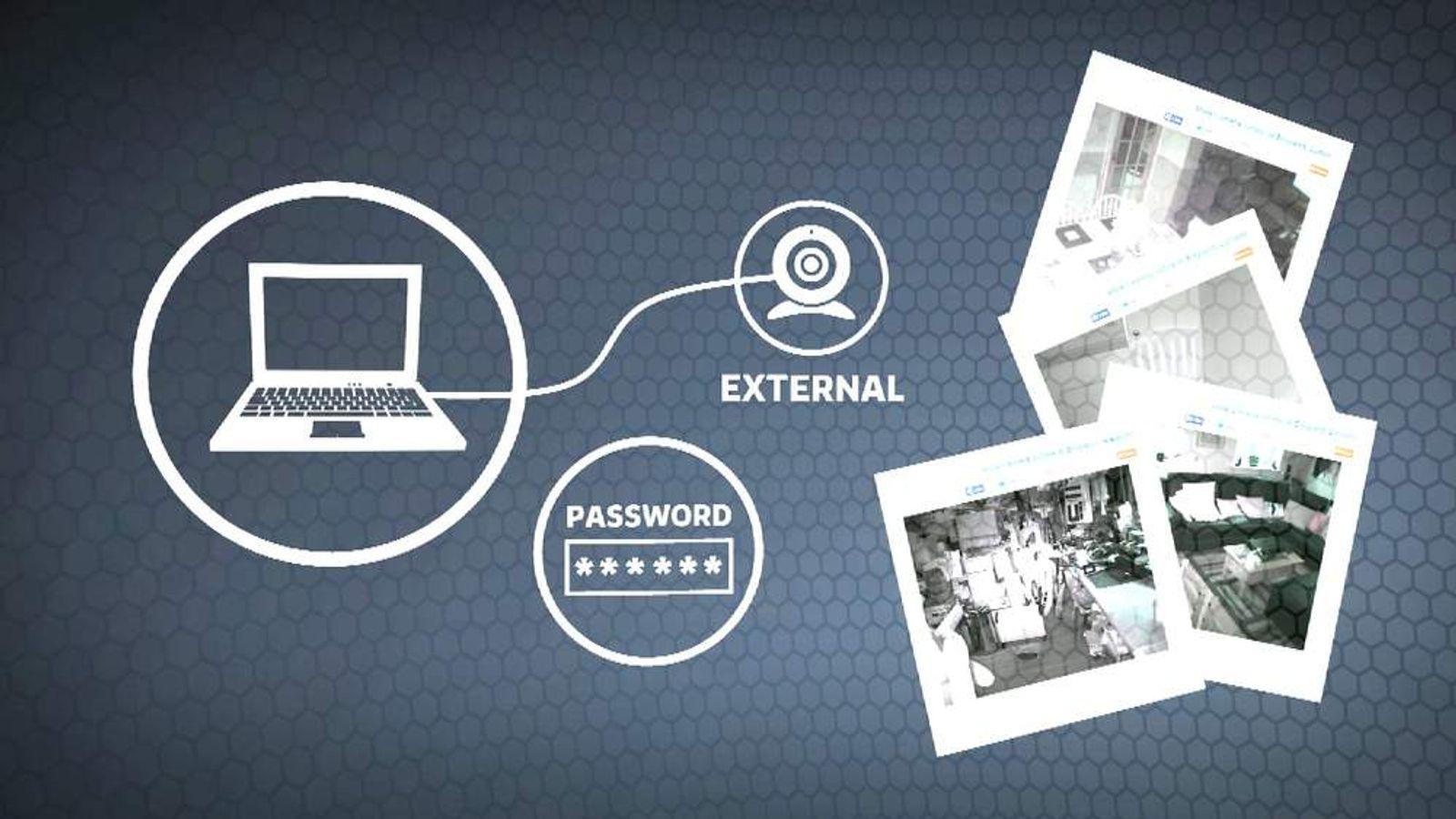 Webcam hack graphics