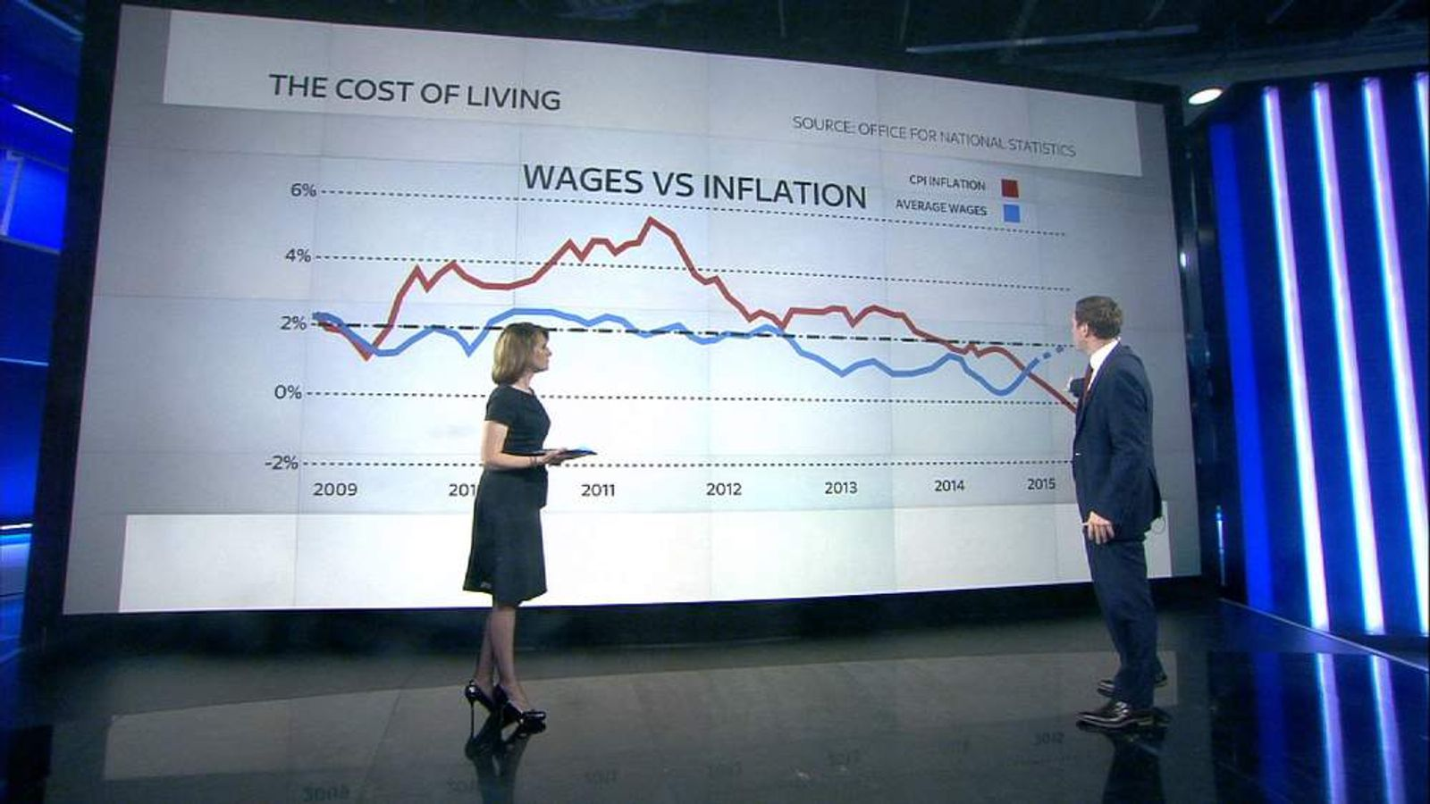 Inflation wall