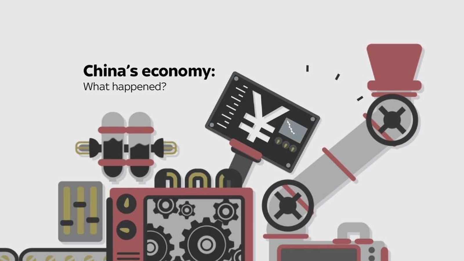 China's economy: What happened?