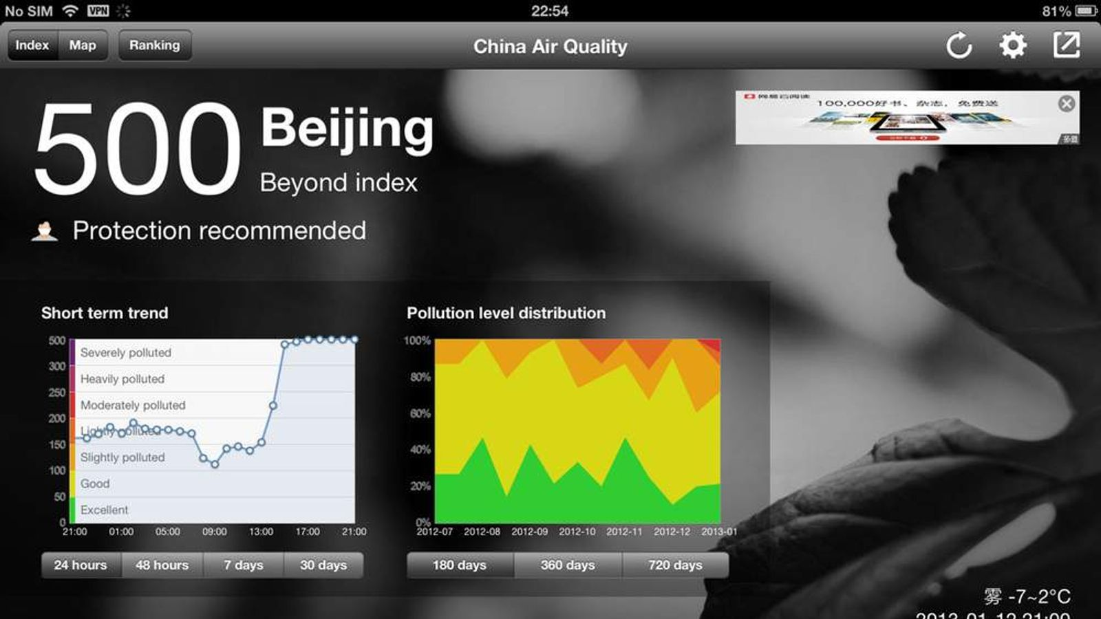 China Air Quality weather information