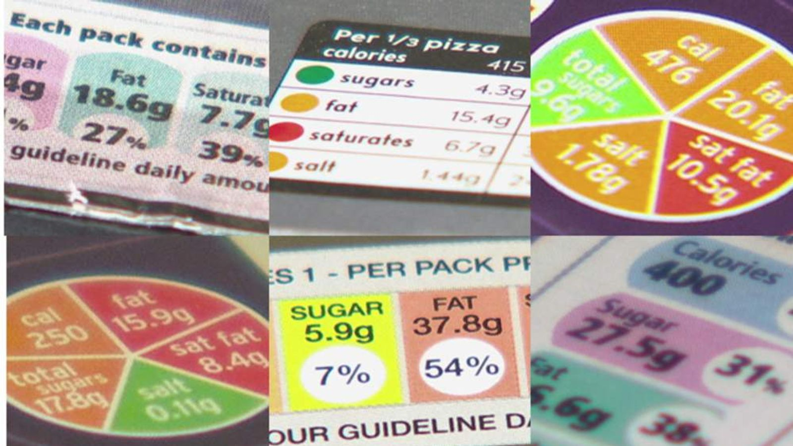 Traffic light food labelling systems