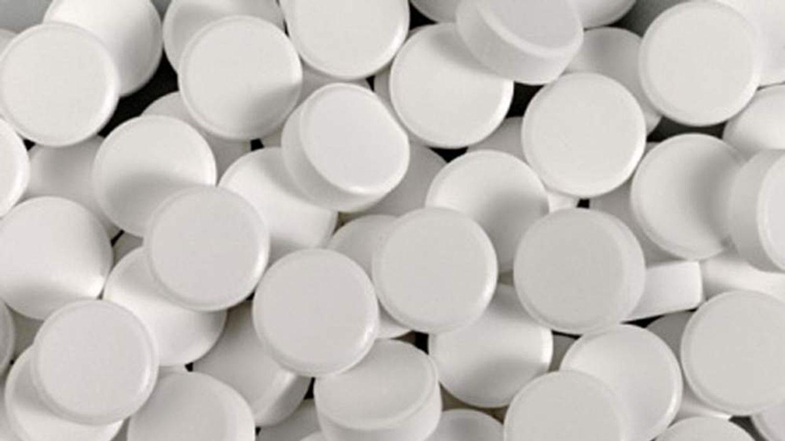 USES FOR ASPIRIN TIMELINE