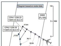Two jumbo jets almost collide air traffic control image