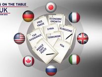 G8 topics on the table