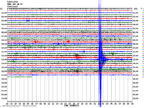Eathquake recorded on seismogram