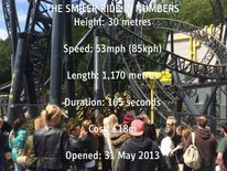 The Smiler in numbers