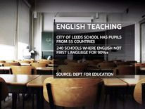 Statistics on English teaching in schools in England