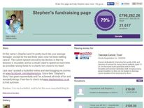 Stephen's fundraising page on Just Giving