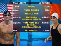 Lochte versus Shiwen