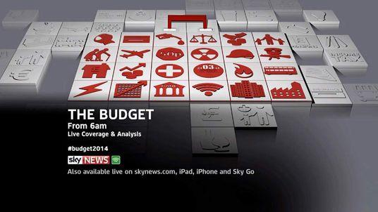 Budget Promo
