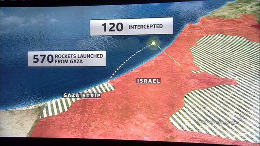 Graphic of rocket attacks