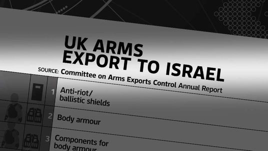 A list of UK arms exports to Israel