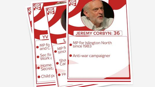 LABOUR LEADERSHIP TOP TRUMPS