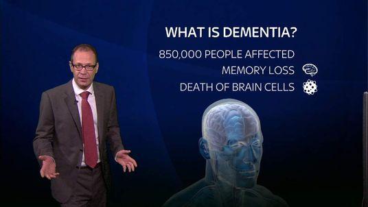 Dementia Thomas Moore explainer image