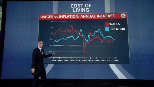 160414 INFLATION Conway Wall Inflation Explainer.jpg