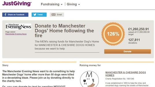 Dogs Home Donation Page