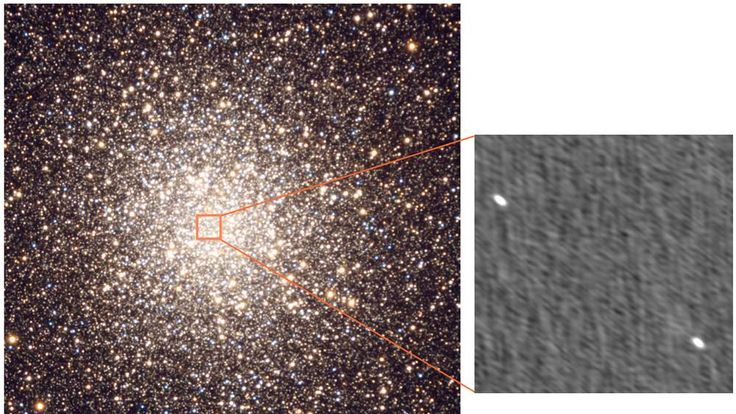 Black holes inside M22 star cluster