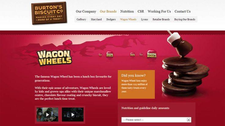 Wagon Wheels, Burton's Biscuits