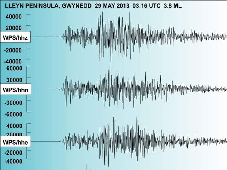 Earthquake causes intense shaking