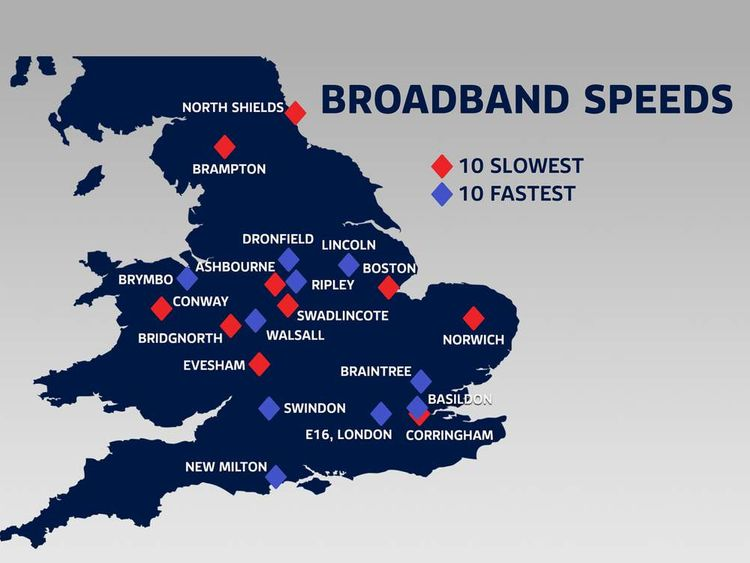 The slowest and fastest internet speeds in the UK
