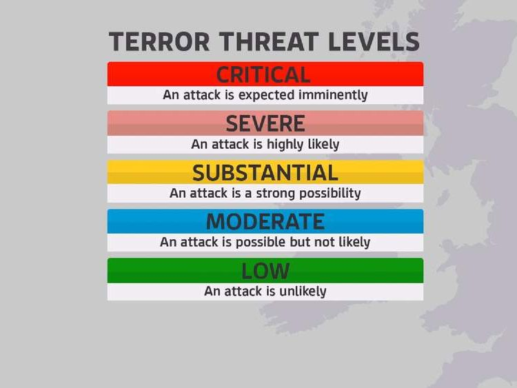 Terror threat levels