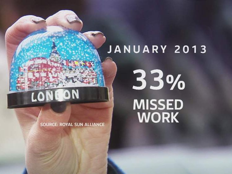 Disruption caused by snow in UK January 2013