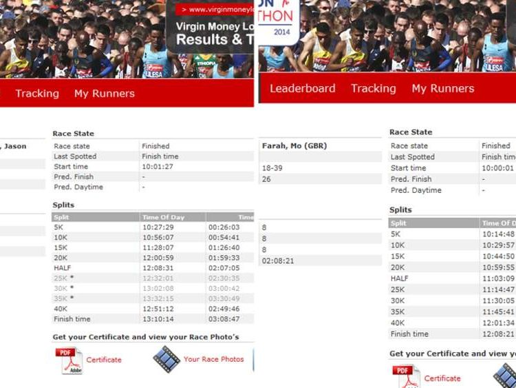 Split times of Jason Scotland-Williams and Mo Farah compared
