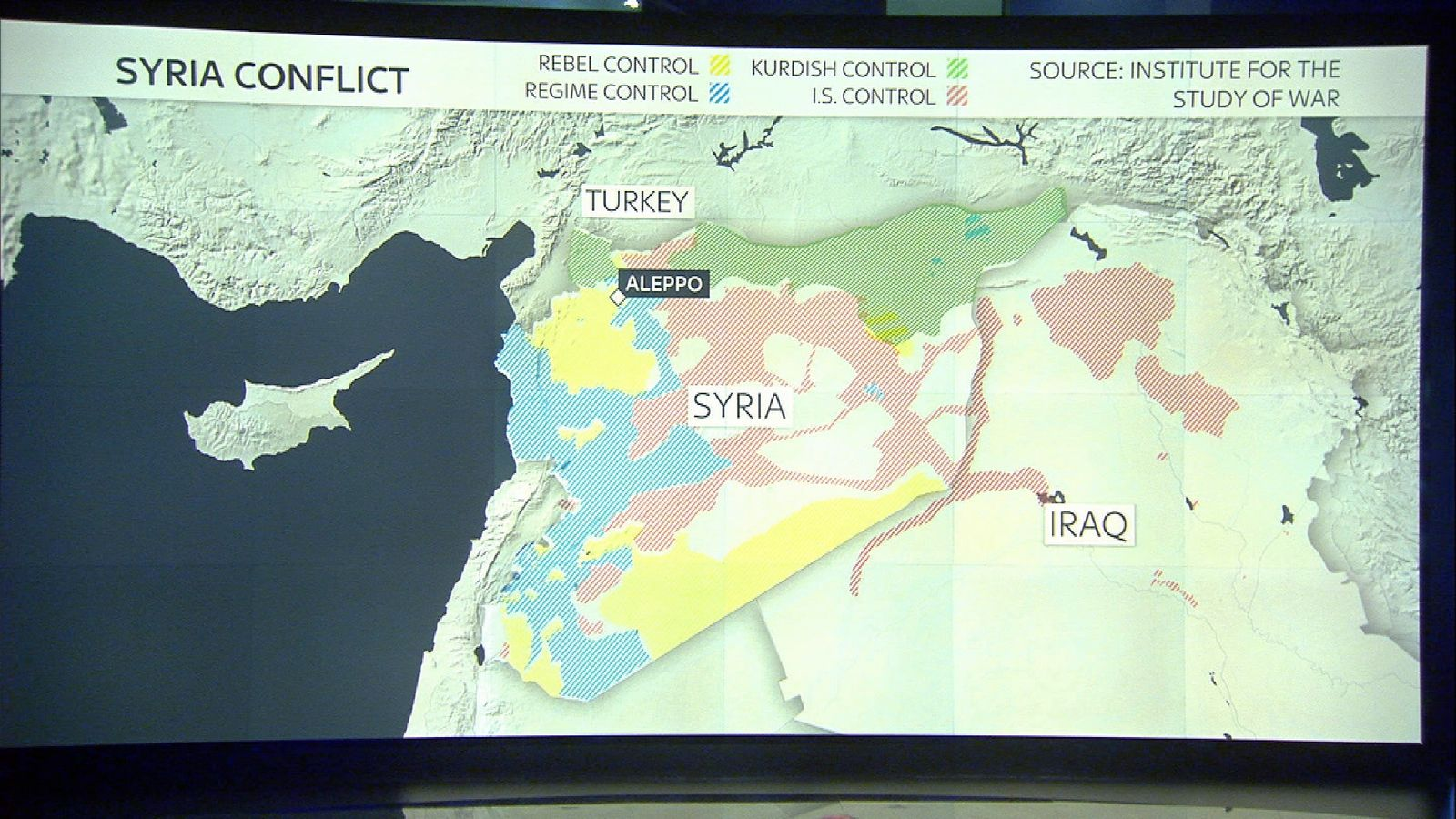 The current situation in Syria
