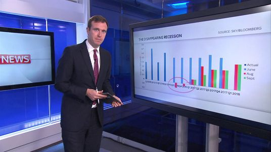 Ed Conway updates us on pre-EU vote fears of a recession