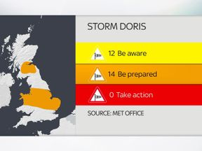 Storm Doris warnings