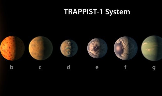 Scientists find three new planets where life could have evolved