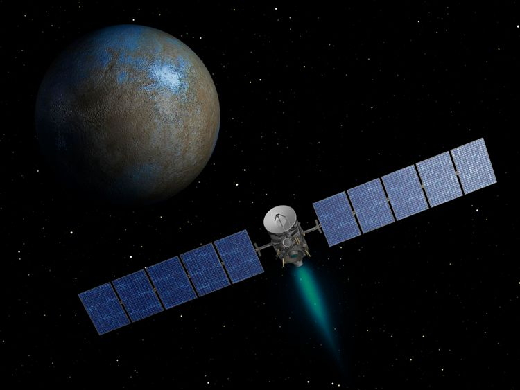 Ceres is a dwarf planet