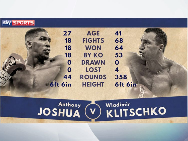 Anthony Joshua coach fires 'Father Time' insult at Wladimir Klitschko