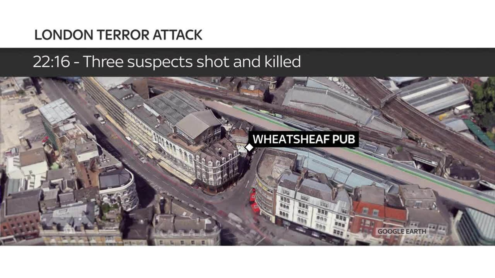 What we do and don't know about the London attack