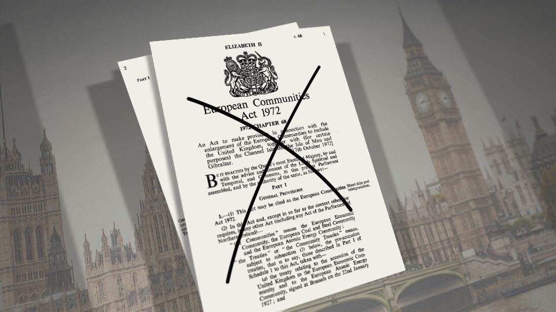 Brexit Secretary David Davis called for all parties to deliver the Repeal Bill but there appears little chance of that.
