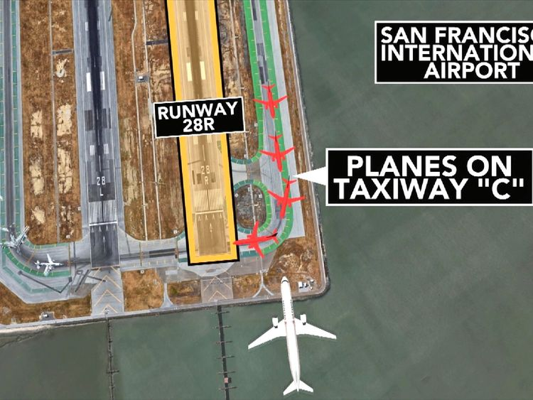 The Air Canada aircraft reportedly missed the first pair of jets on the taxiway by 100 feet