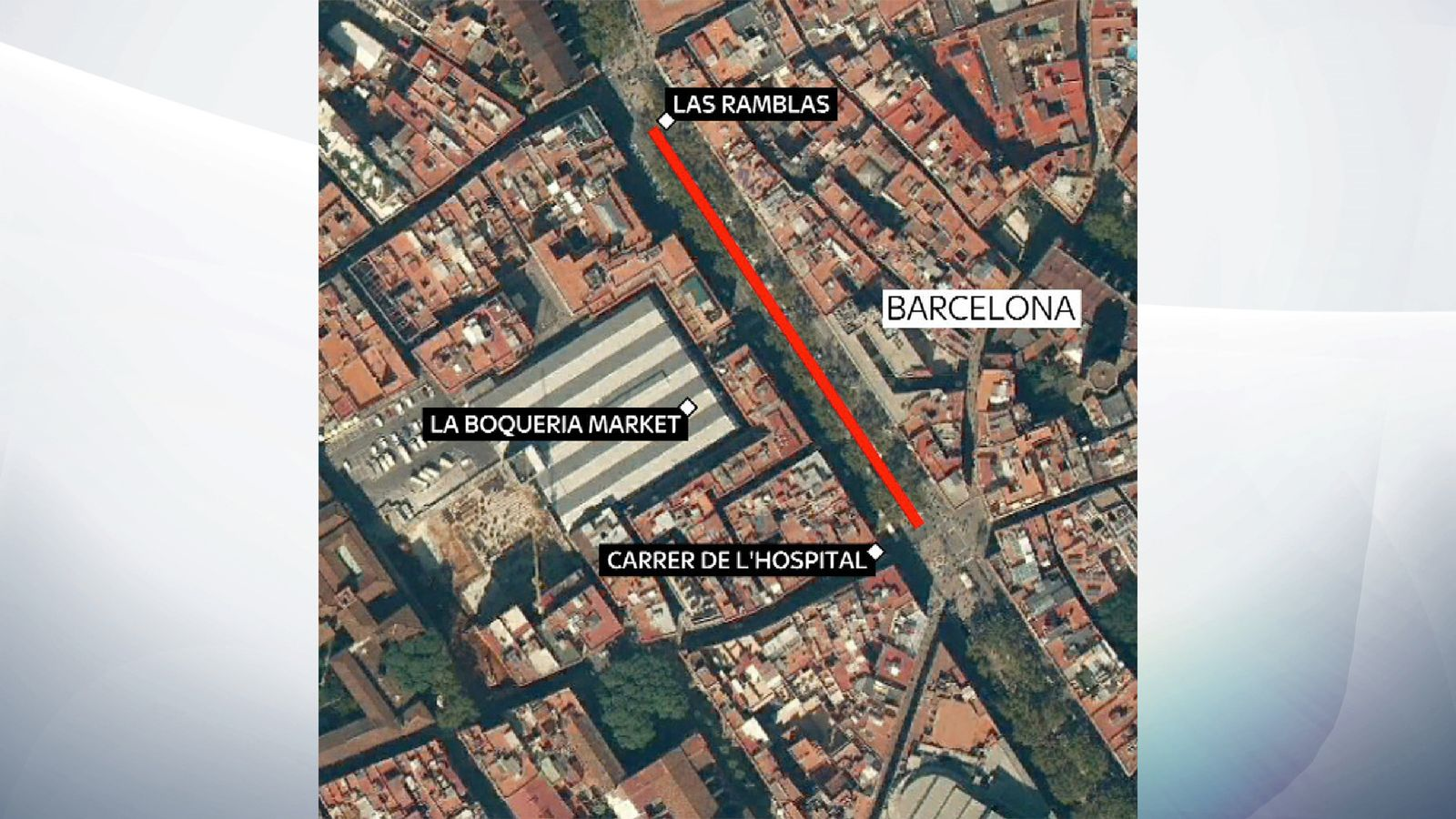 The route taken by the van through Las Ramblas