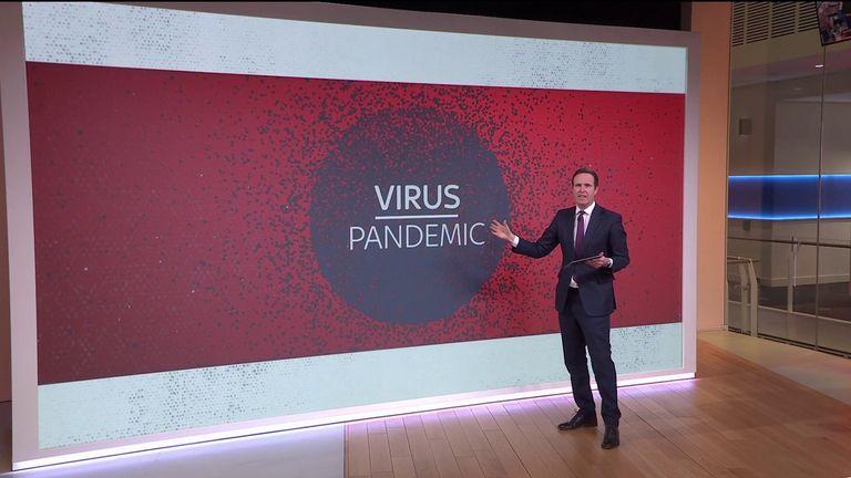 How will the government respond to the economic impact of coronavirus?