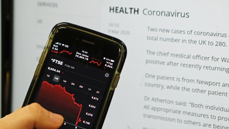 A person views the FTSE 100 on their mobile phone as oil and commodity stocks bore the brunt when the index plunged again after the global markets resumed their Covid-19-driven fall.