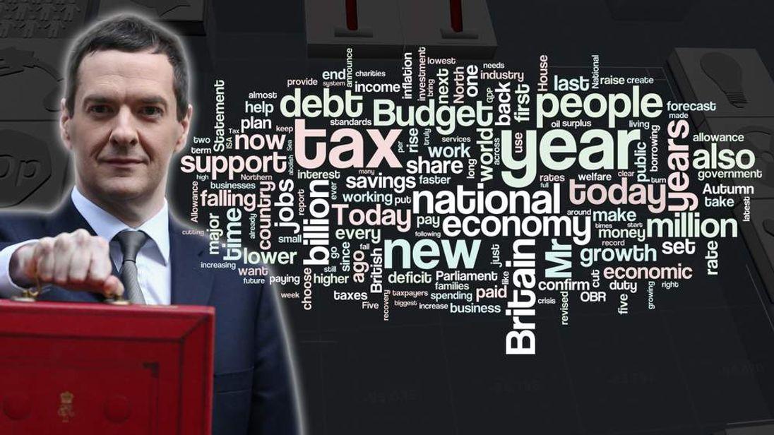 Osborne Word Cloud