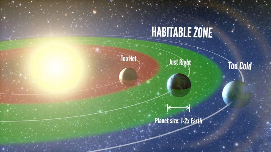 Earth-like planets common in galaxy