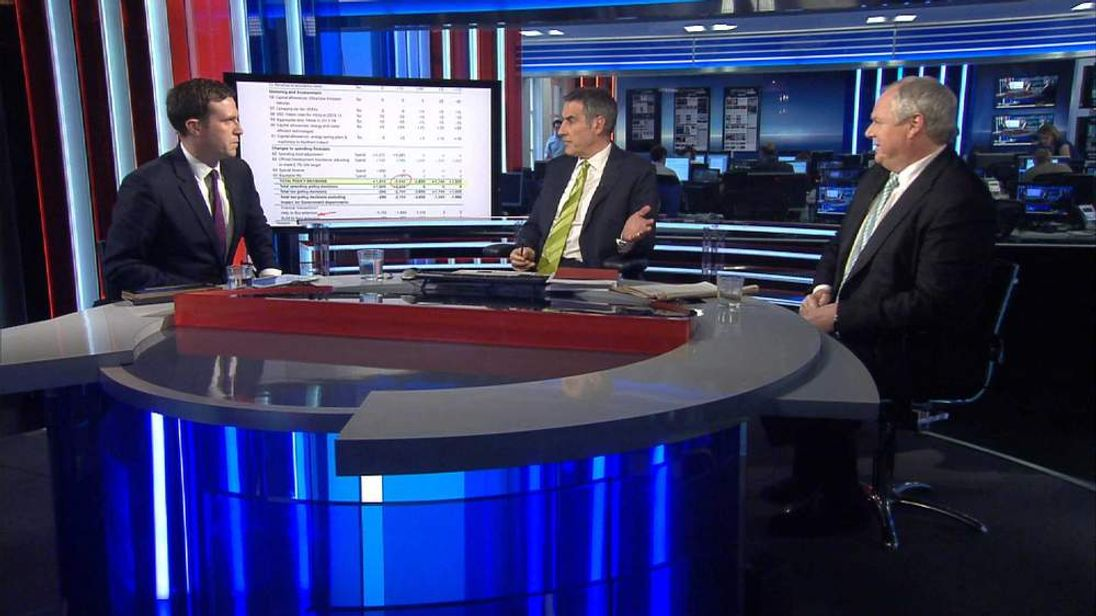 Ed Conway and Adam Boulton analyse the Budget