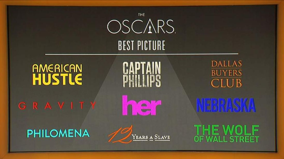 Nominations for best picture at Oscars 2014